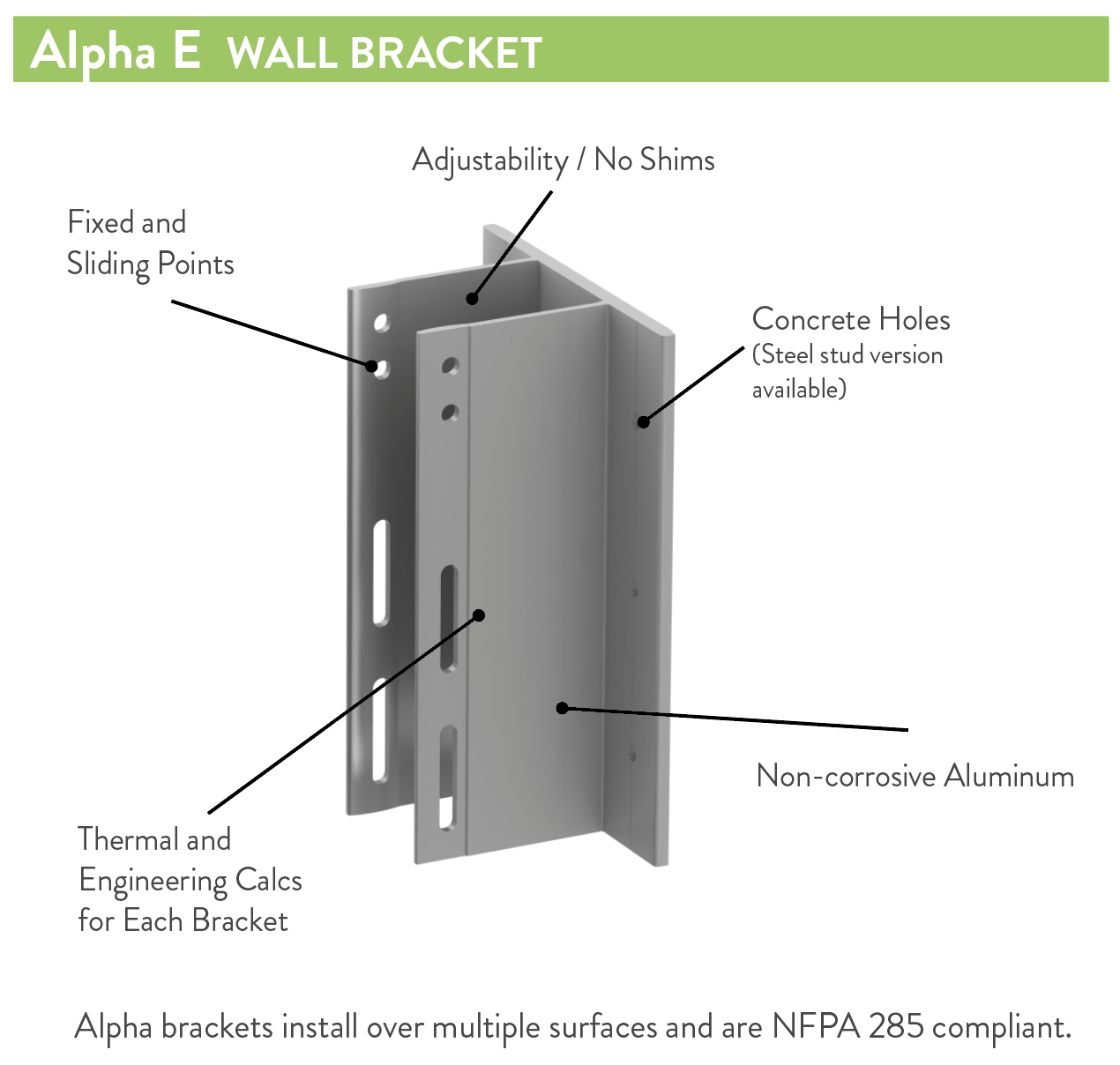 Alpha E Wall Bracket for attachment to floor slabs.