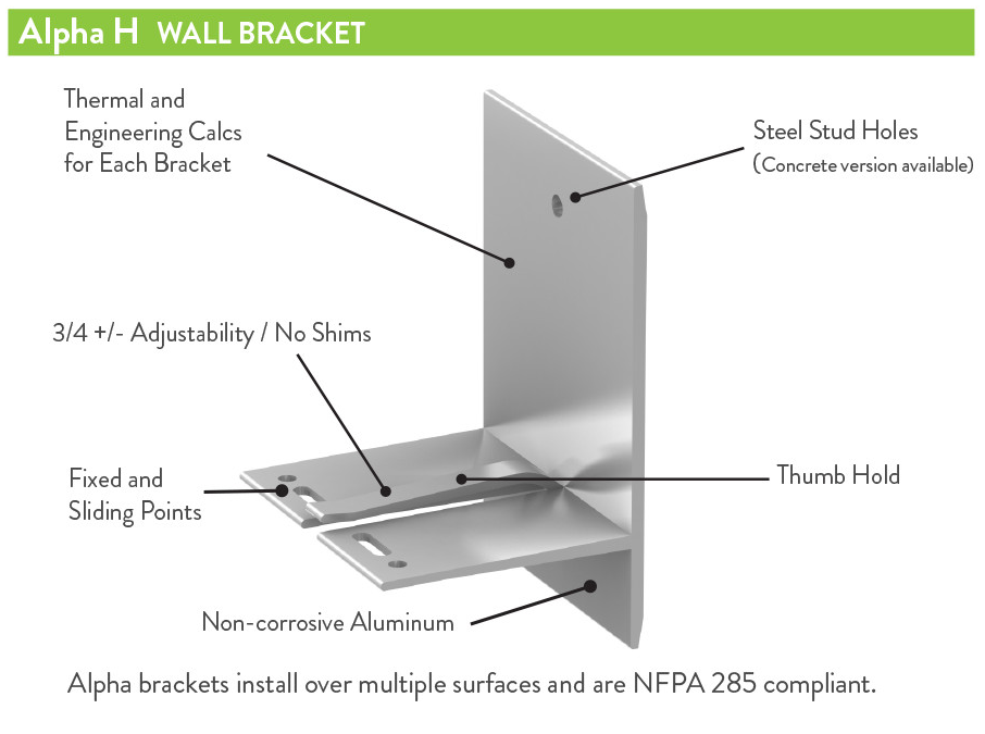Alpha H Wall Bracket