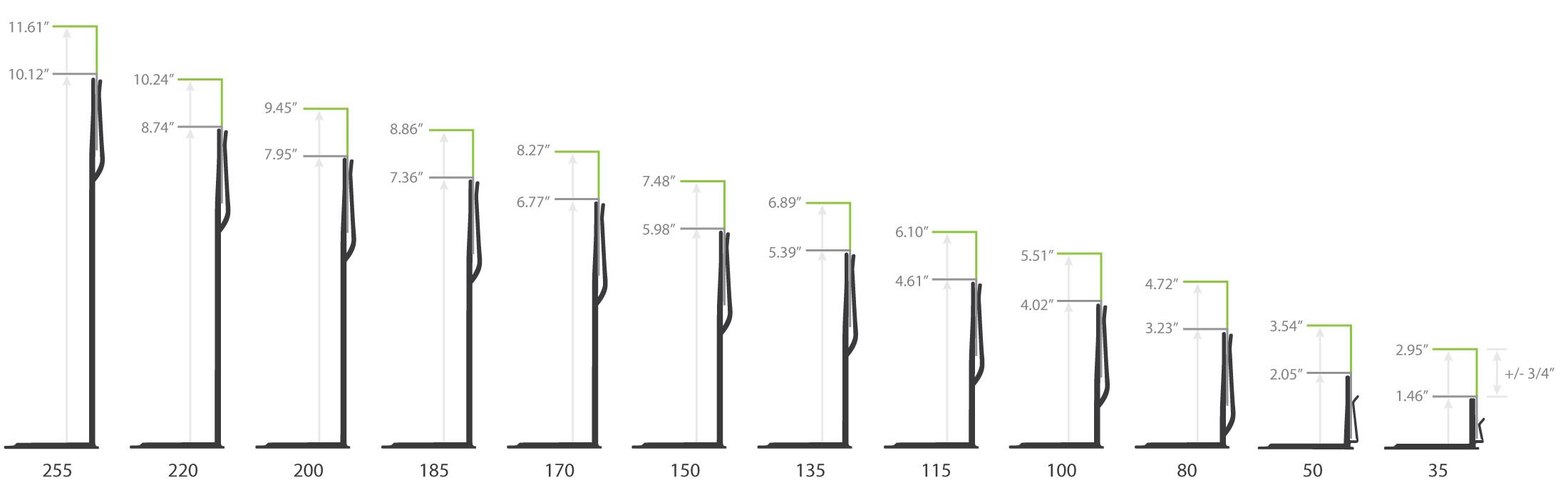 Alpha V Bracket Adjustability Chart